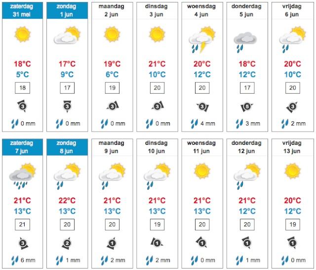 2. Schermafbeelding weerbericht 31 mei