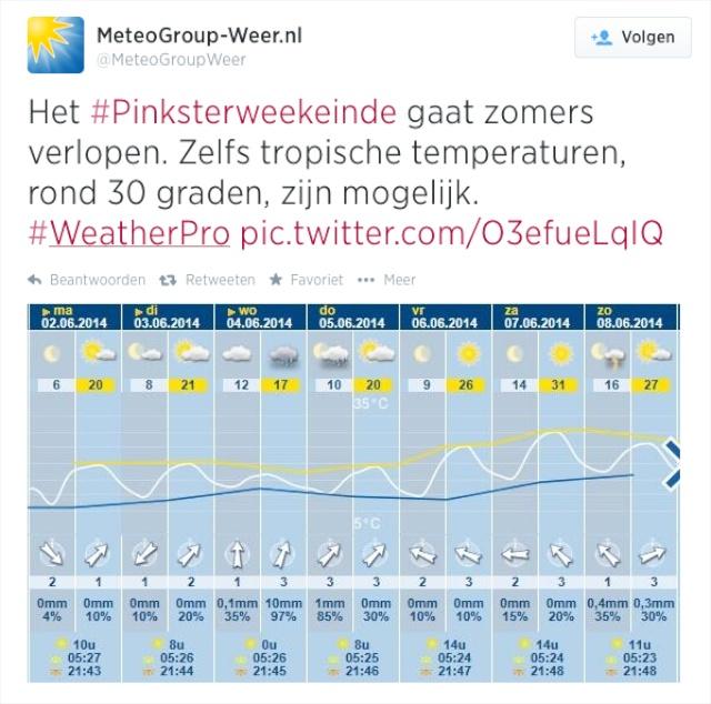 3. Schermafbeelding weerbericht 2 juni